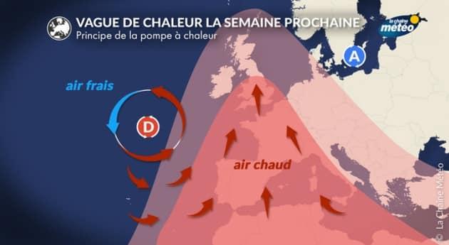 La canicule 2019 arrive en France